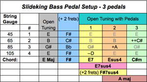 Pedal-Setup-Slideking-Bass-4